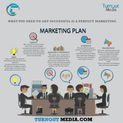 marketing-info-e1527704650782